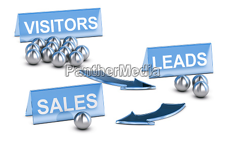 conversion marketing convert website visitors into