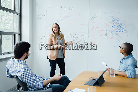 woman using whiteboard during board room