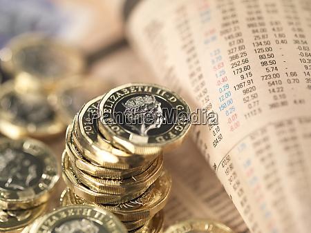 uk finance and economy uk pound