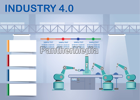 infographic of industry 40 factory