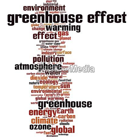 greenhouse effect word cloud