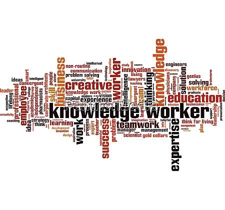 knowledge worker word cloud