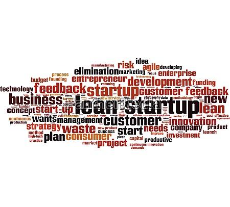 lean startup word cloud