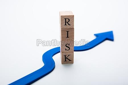 avoid risk concept
