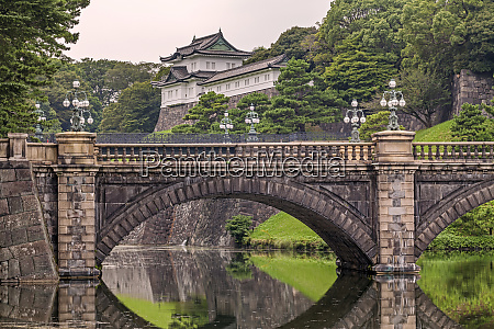 the nijubashi bridge leading to imperial