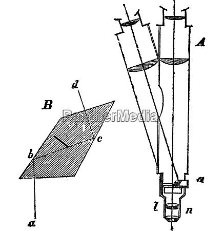 optical path in a simple microscope