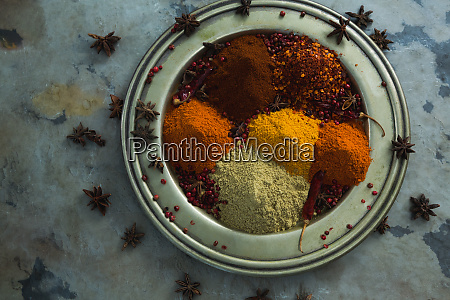 spices powder in plate