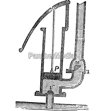 manual water pump vintage engraving