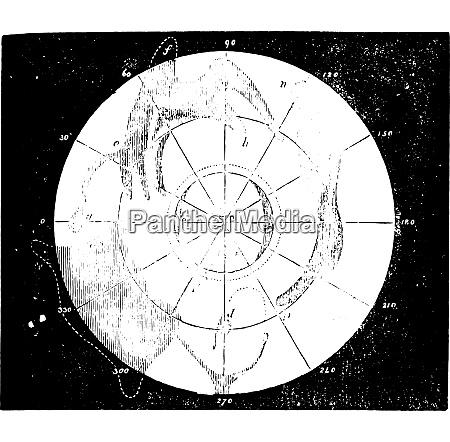 mars vintage engraving