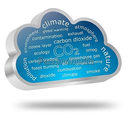 blue co2 emission wordcloud carbon dioxide