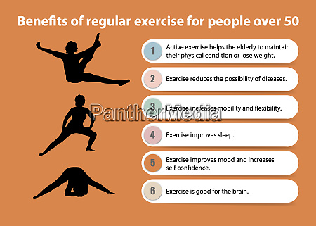 benefits of regular exercise for people