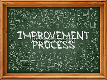improvement process hand drawn on