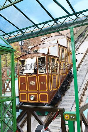 funicular budapest hungary