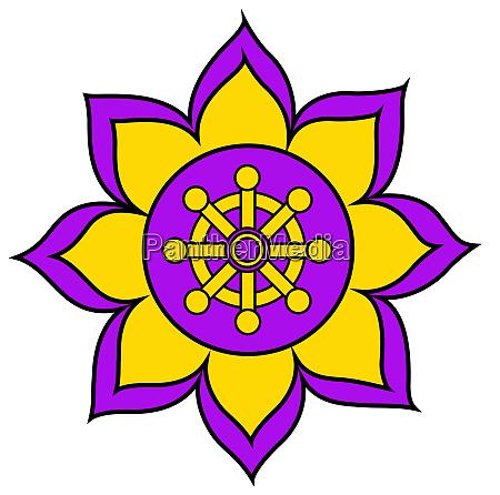 chakra buddhism wheel of dharma purple