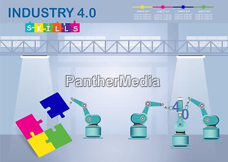 industry 40 skills concept vector