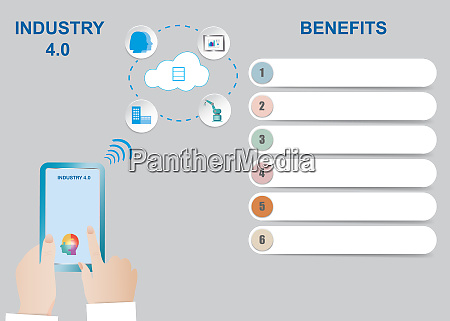 benefits of industry 40 template ready