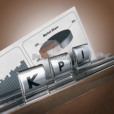 objective measurement kpi key performance indicator