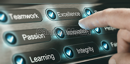 company core values statement innovation excellence