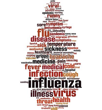 influenza word cloud
