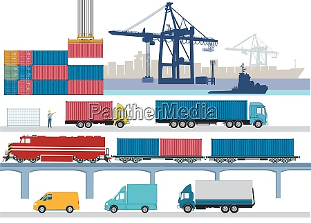 commercial port with freight train truck