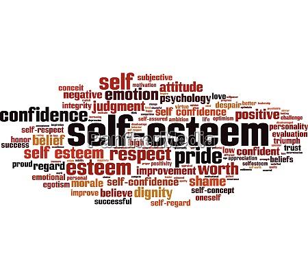 self esteem word cloud