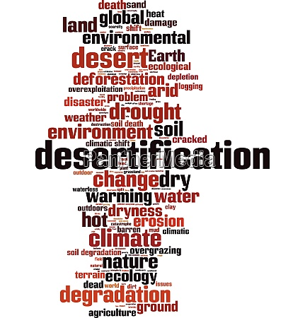 desertification word cloud