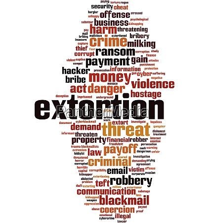 extortion word cloud