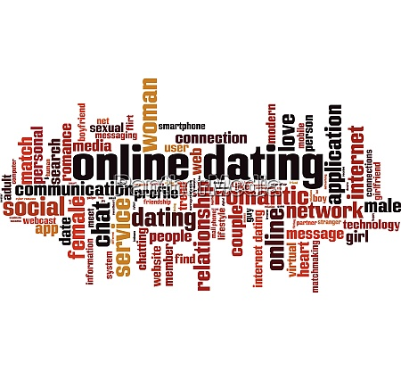 online dating word cloud