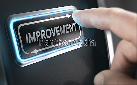 kaizen continuous improvement improving programmes and