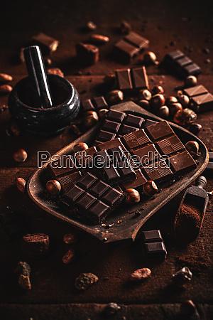 milk chocolate composition
