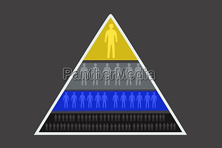 pyramid of the human race