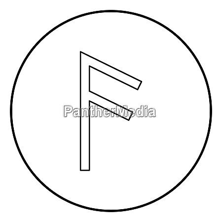 ancuz rune asir ash mouth icon