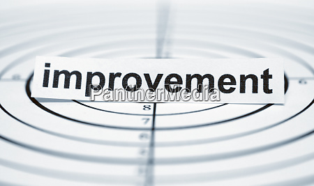 improvement target