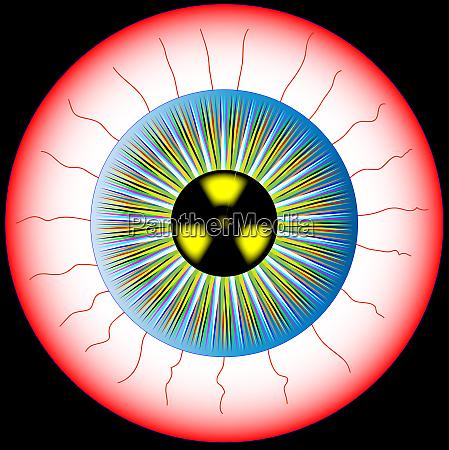 radioactive eye
