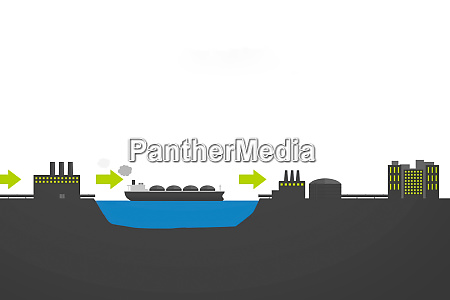 transportation of liquefied gas on tanker