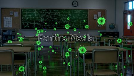 empty school class covid 19 virus