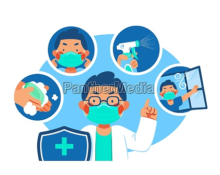 hygiene promotion for influenza or covid
