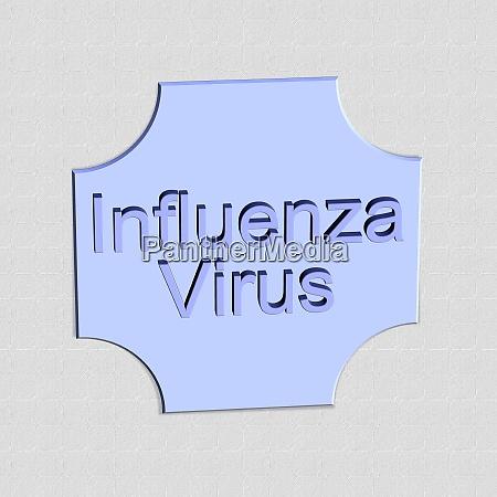 influenza virus word or text