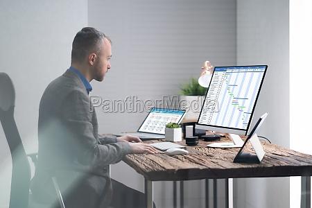 gantt list or chart on computer