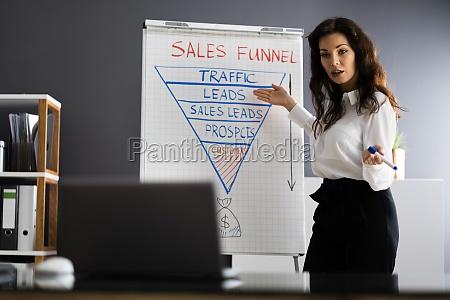 woman making virtual online presentation