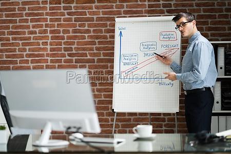 man making virtual online presentation