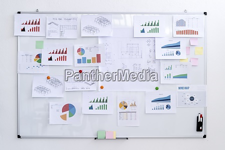 various charts on whiteboard at creative