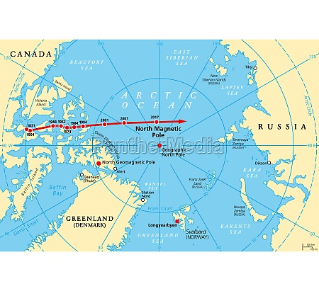 movement of north magnetic pole magnetic