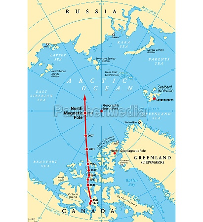 magnetic north pole drift movement of