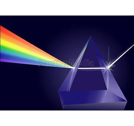 prism light spectrum composition