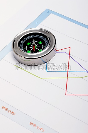 still life sales classification guidelines compass