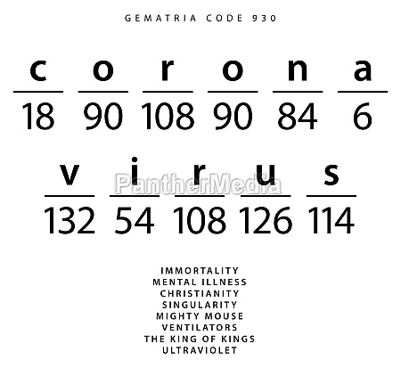 coronavirus word code in the english