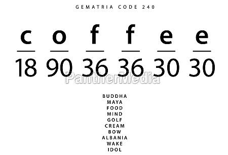 coffee word code in the english