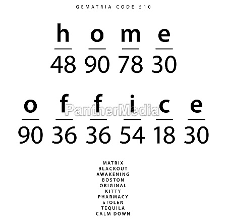 homeoffice word code in the english