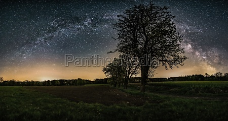 the path under the milky way